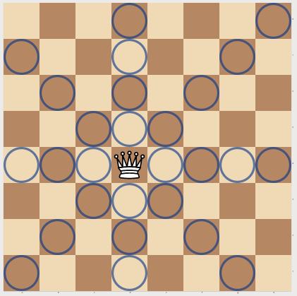Queen Moves in Chess (flyintobooks.com)