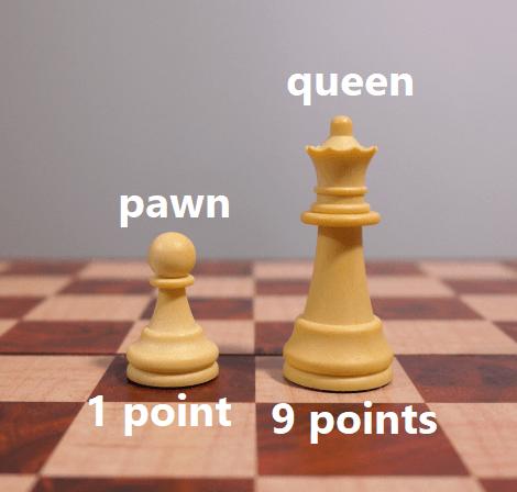 Queen Chess Piece Point Value (Flyintobooks.com)