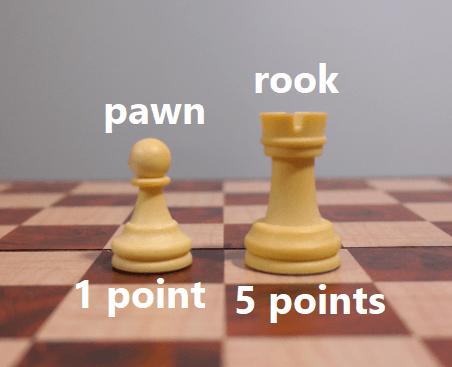 Rook Chess Piece Point Value (FlyIntoBooks.com)