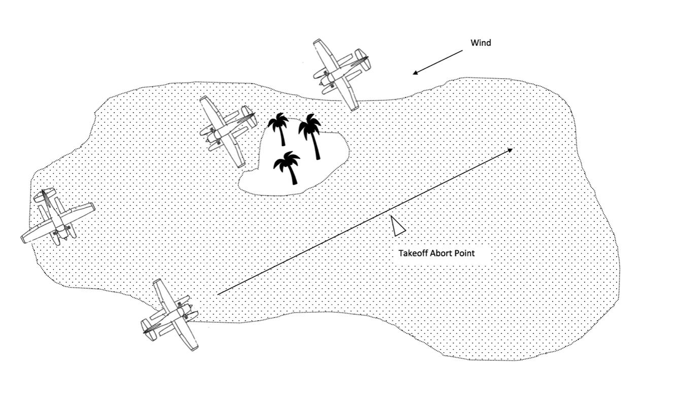 Normal Takeoff Landing