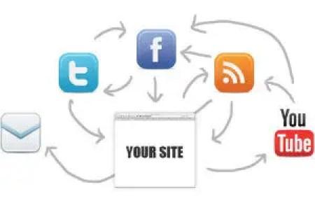 web-design-social-media-integration