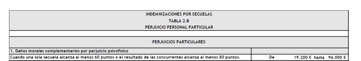 tabla indemnización daños morales complementarios
