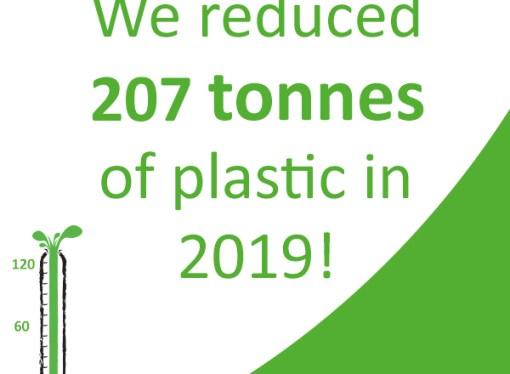 Kite Packaging exceeds plastic reduction target