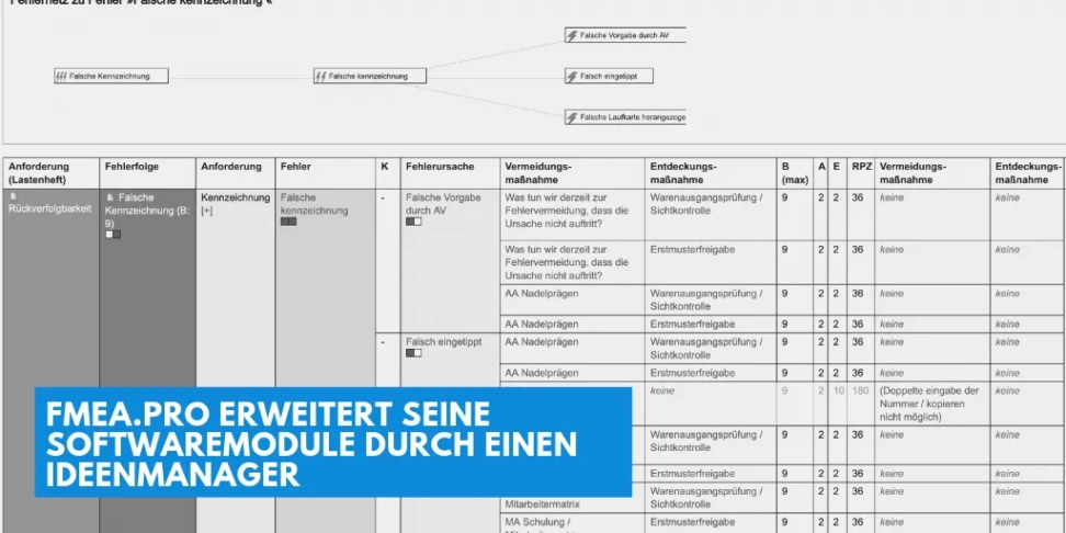 FMEA.PRO erweitert seine Softwaremodule durch einen Ideenmanager