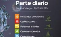 General Villegas |Cuadro de situación covid-19 al 26-09-20