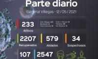 Parte diario situación covid-19 en el Partido de Gral Villegas al 12/05/21