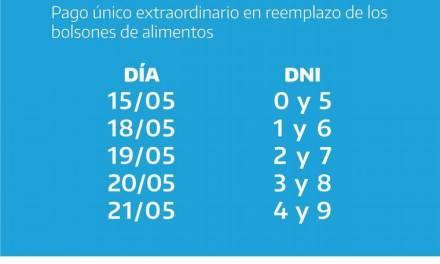 Cronograma del pago extraordinario de PAMI para jubilados