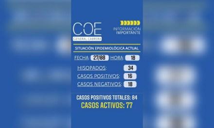 General Cabrera-situación epidemiológica: 16 nuevos casos