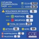 18/09: Situación epidemiológica en General Cabrera
