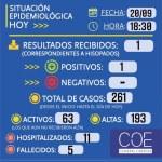Cabrera: situación epidemiológica 20 de septiembre