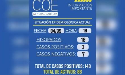 Situación epidemiológica en Cabrera [4 septiembre]