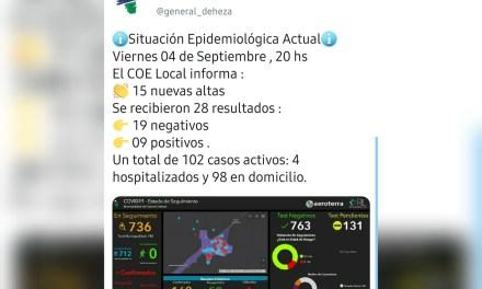 Situación epidemiológica Deheza
