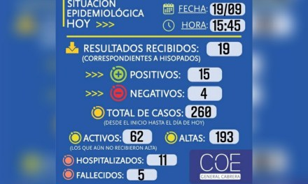 CABRERA: SITUACIÓN EPIDEMIOLÓGICA 19 DE SEPTIEMBRE