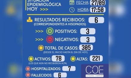 Situación epidemiológica [27 de septiembre]