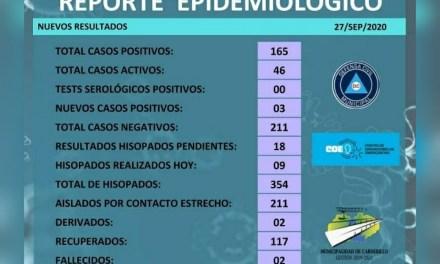 Carnerillo: Reporte epidemiológico [27 de septiembre]