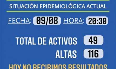Cabrera: 116 altas, 92 resultados de hisopados pendientes