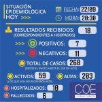 Cabrera: Situación epidemiológica [22 de septiembre]