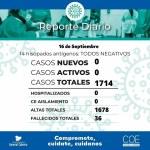 Situación epidemiológica del jueves 16 de Septiembre