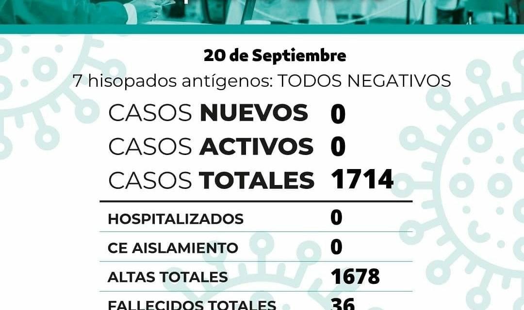 Situación epidemiológica 20/09/21 – Seguimos en 0 caso activo