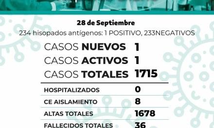 Situación epidemiológica del martes 28 de Septiembre