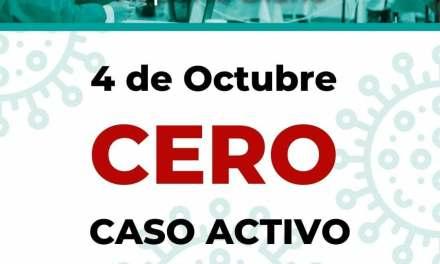 Cabrera- LLegó a caso 0 de covid nuevamente