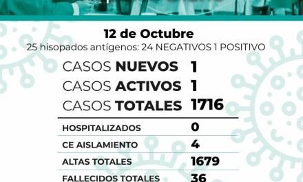 Reporte epidemiológico del martes 12 de Octubre