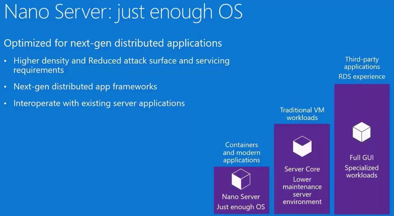 Explore New Features and Stay Current with Windows Server 2016