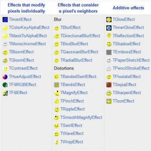 Apply Firemonkey Filter Effects In Code