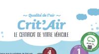 Parce que la pollution de l'air est un enjeu de santé publique majeur, l'État met en place le dispositif des certificats qualité de l'air «Crit'Air».  La vignette Crit'Air (certificat […]