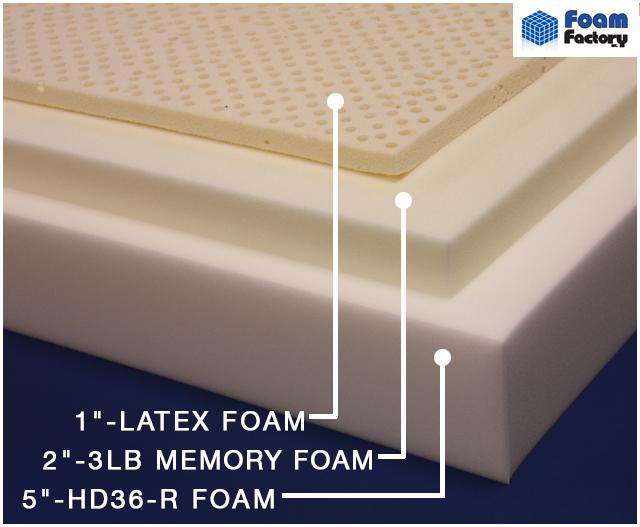Foam Factory Thickness 2016 1 Queen Memory Mattress