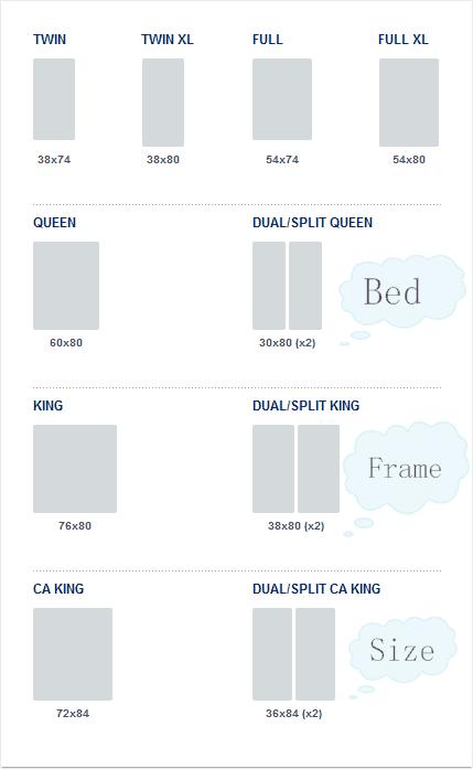 Bed Frame Sizes The Platform For Memory Foam Mattress