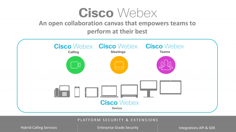 Cisco Webex. The more intuitive way to work.