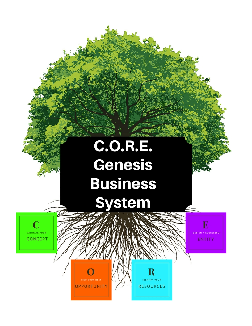 CORE Genesis Startup Strong