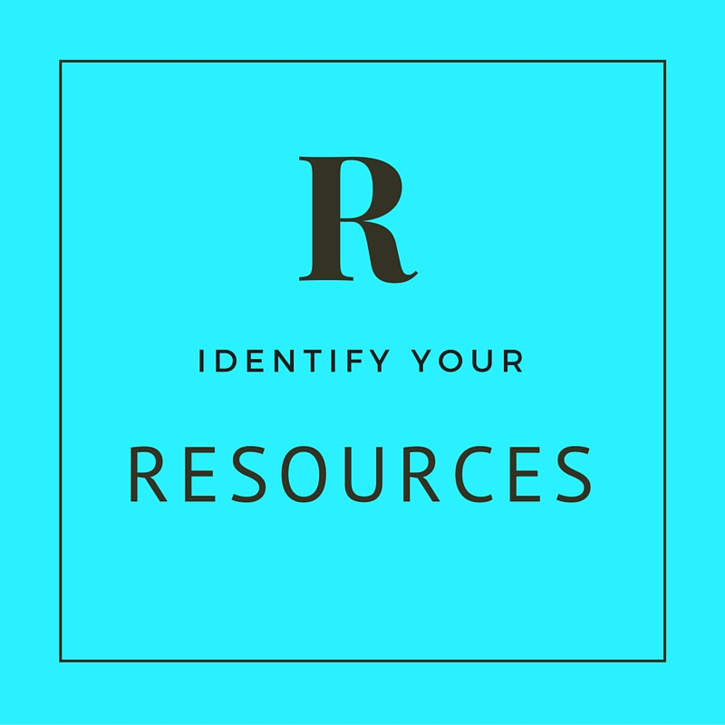 Resources Time Talent and Money