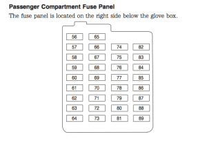 1314 Focus ST Fuse Box Diagrams