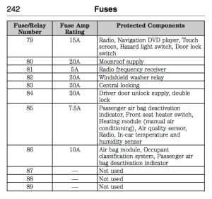 2013 Turbo Fuse Diagram  Diagram Schematic