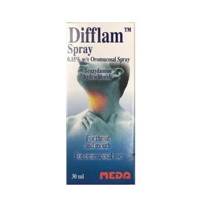 DIFFLAM OROMUCOSAL THROAT SPRAY (30ML)