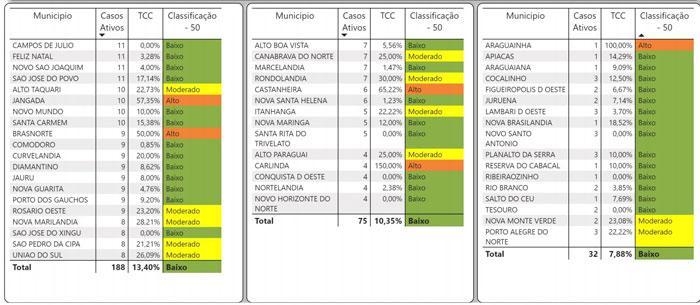 risco-tabela4.jpg