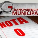 Câmara e Prefeitura de Guarapari tiram nota zero em avaliação de transparência
