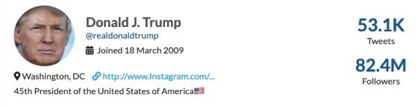 Donald Trump Twitter profile