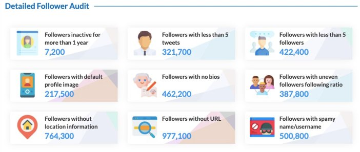 Arvind Kejriwal followers insights