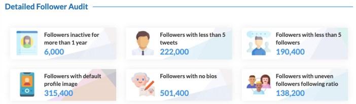 Modi's followers analysis