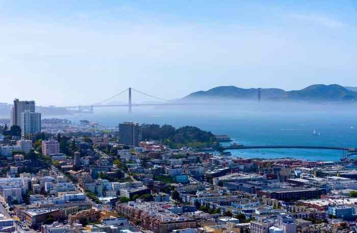 Best Way To Rent A Car In San Francisco