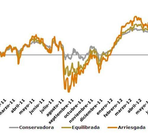 solo-inviertes-espana-es-porque-tu-quieres-L-R2wEOx