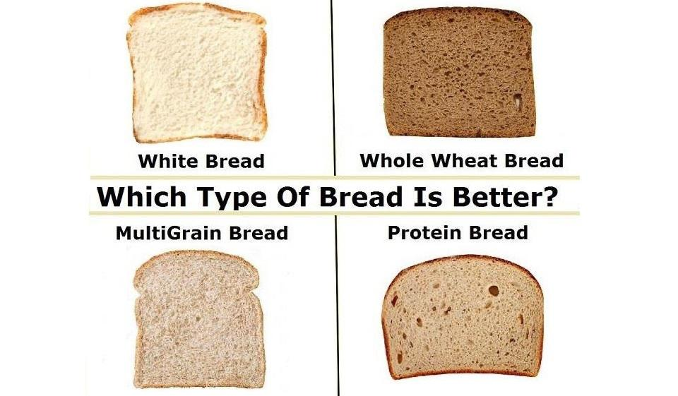 Types of bread: Which ones to avoid?