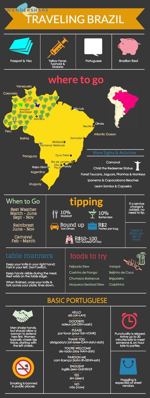 Brazil-info