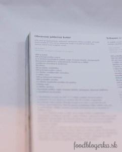 Recept z kuchárskej knihy Denník Dity P.