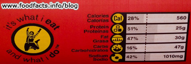 Image result for mcdonald packaging nutrient