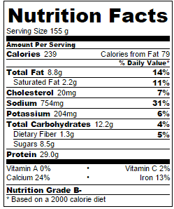cheesecake-nutrition-info