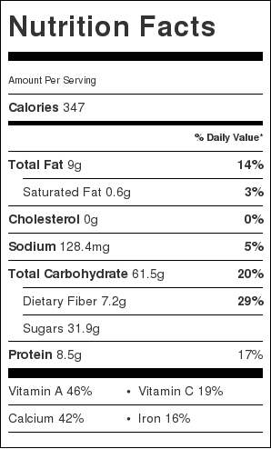 Breakfast-quinoa-nutrition-information